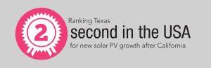 solar pv growth